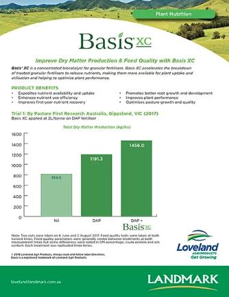Basis XC Pasture Study.png