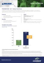 Foundation LM Cotton Study